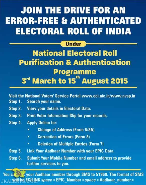 National Electoral Roll Purification & Authentication