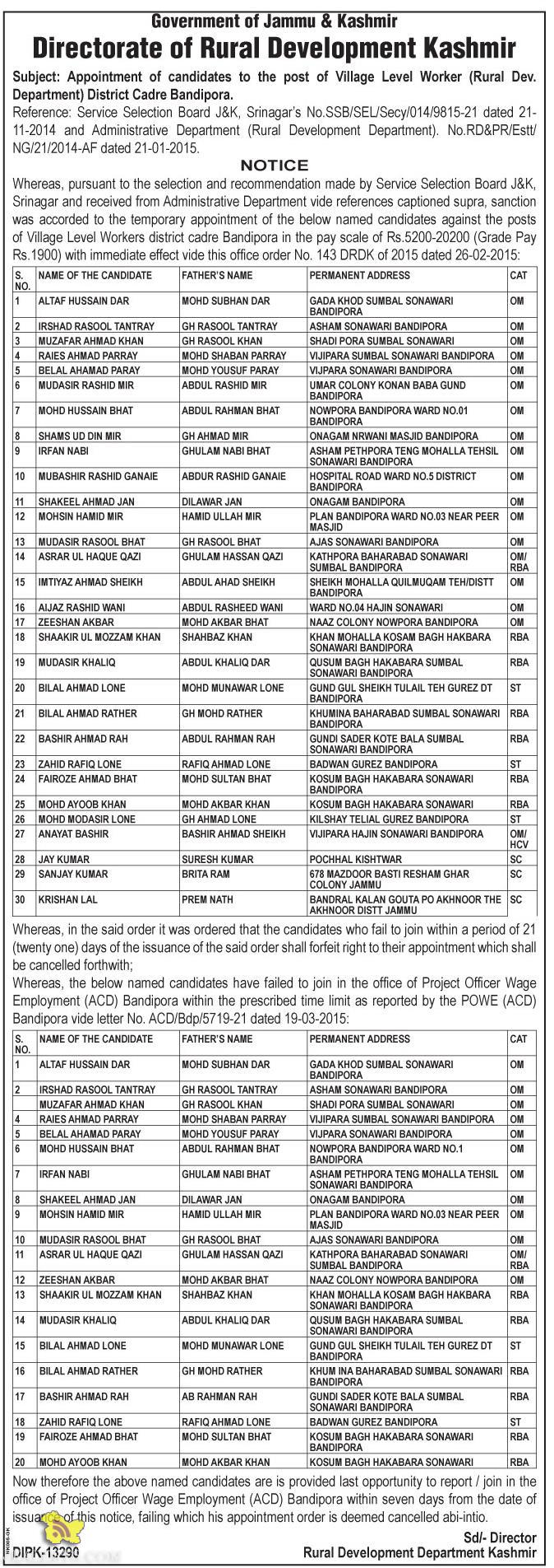 Selection List of Village Level Worker (Rural Dev. Department)