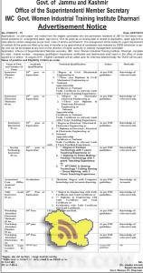 Jobs in Women Industrial Training Institute Dharmari,
