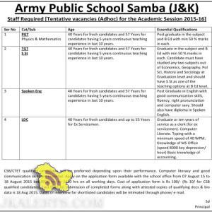 TGT, PGT, LDC Jobs in Army Public School Samba, Teaching Non teaching Jobs, Recruitment in APS SAMBA, Jobs in samba, Teaching Jobs in Samba, LDC jobs