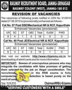 RAILWAY RECRUITMENT 2015 , JAMMU-SRINAGAR, Jobs in railways, Railway recruitment in j&K, Jobs in Railway in Jammu and Kashmir, Employment in Railways 2015