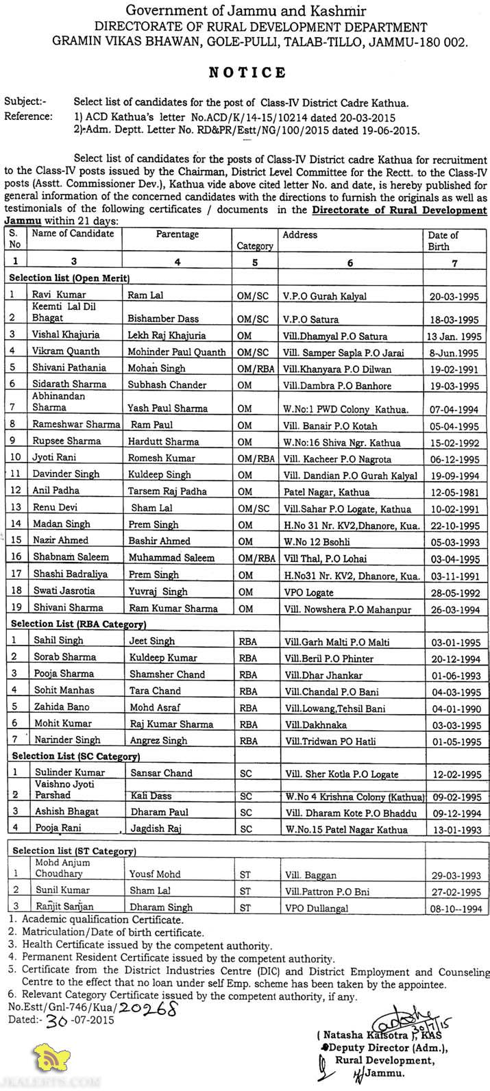 Select list of candidates for the post of Class-IV District Cadre Kathua