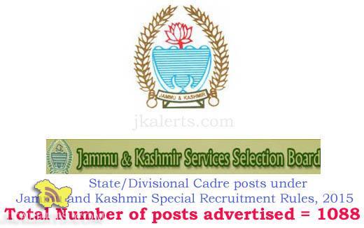 Total Number of posts advertised = 1088