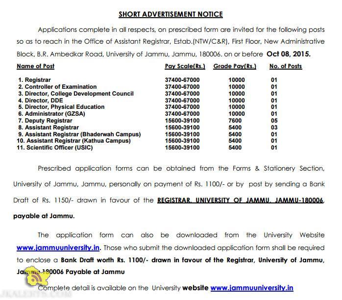 Jobs in Jammu University