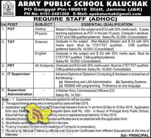 JOBS IN ARMY PUBLIC SCHOOL KALUCHAK