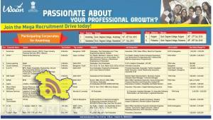 Udaan Mega Recruitment Drive in Anantnag, Ganderbal, Kulgam, Pulwama