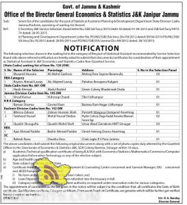 Select list of Statistical Assistants Planning & Development Department