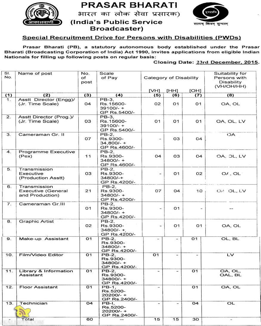 PRASAR BHARATI Special Recruitment Drive for Persons with DisabilitiesPRASAR BHARATI Special Recruitment Drive for Persons with Disabilities
