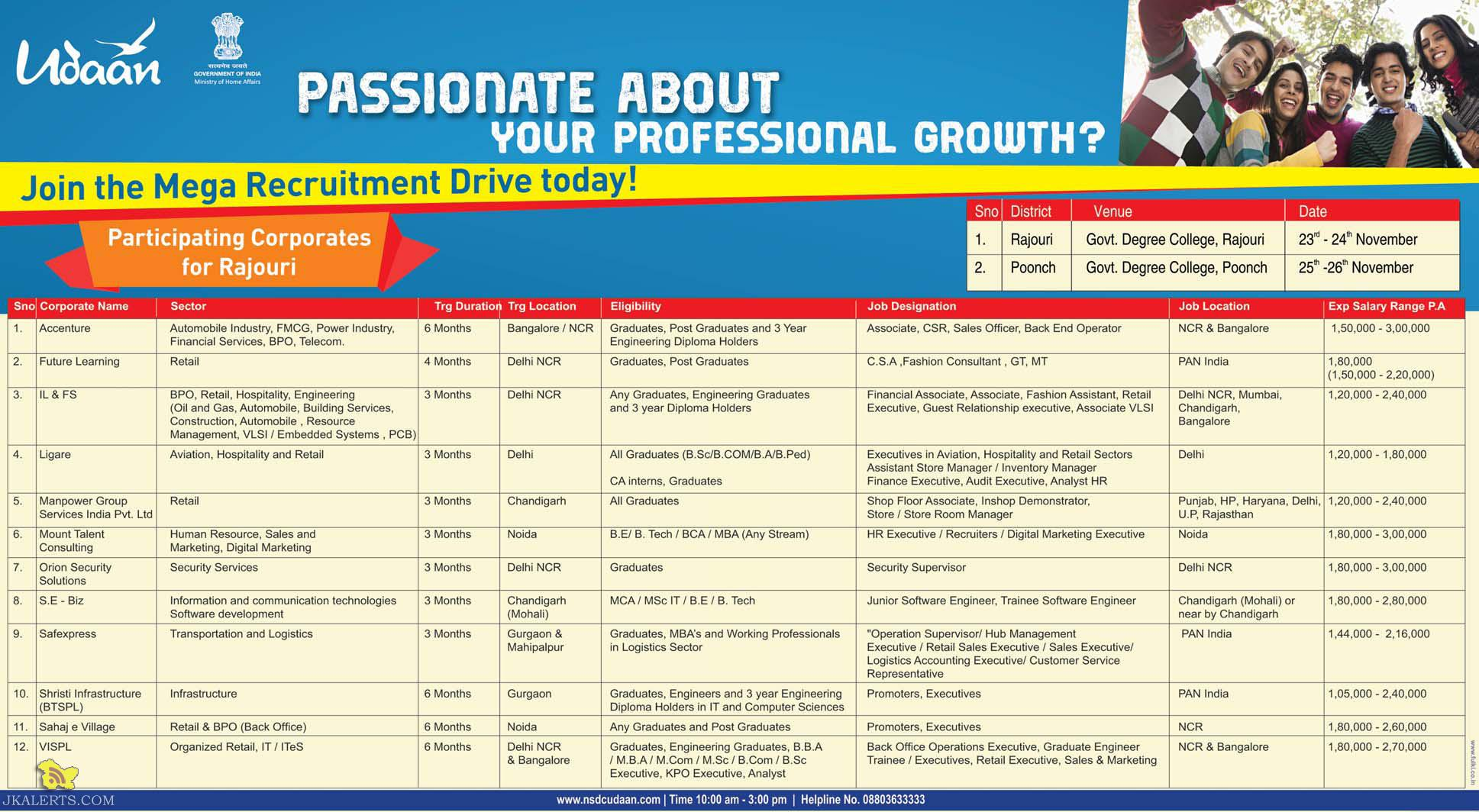 Udaan Mega Recruitment Drive Rajouri Poonch