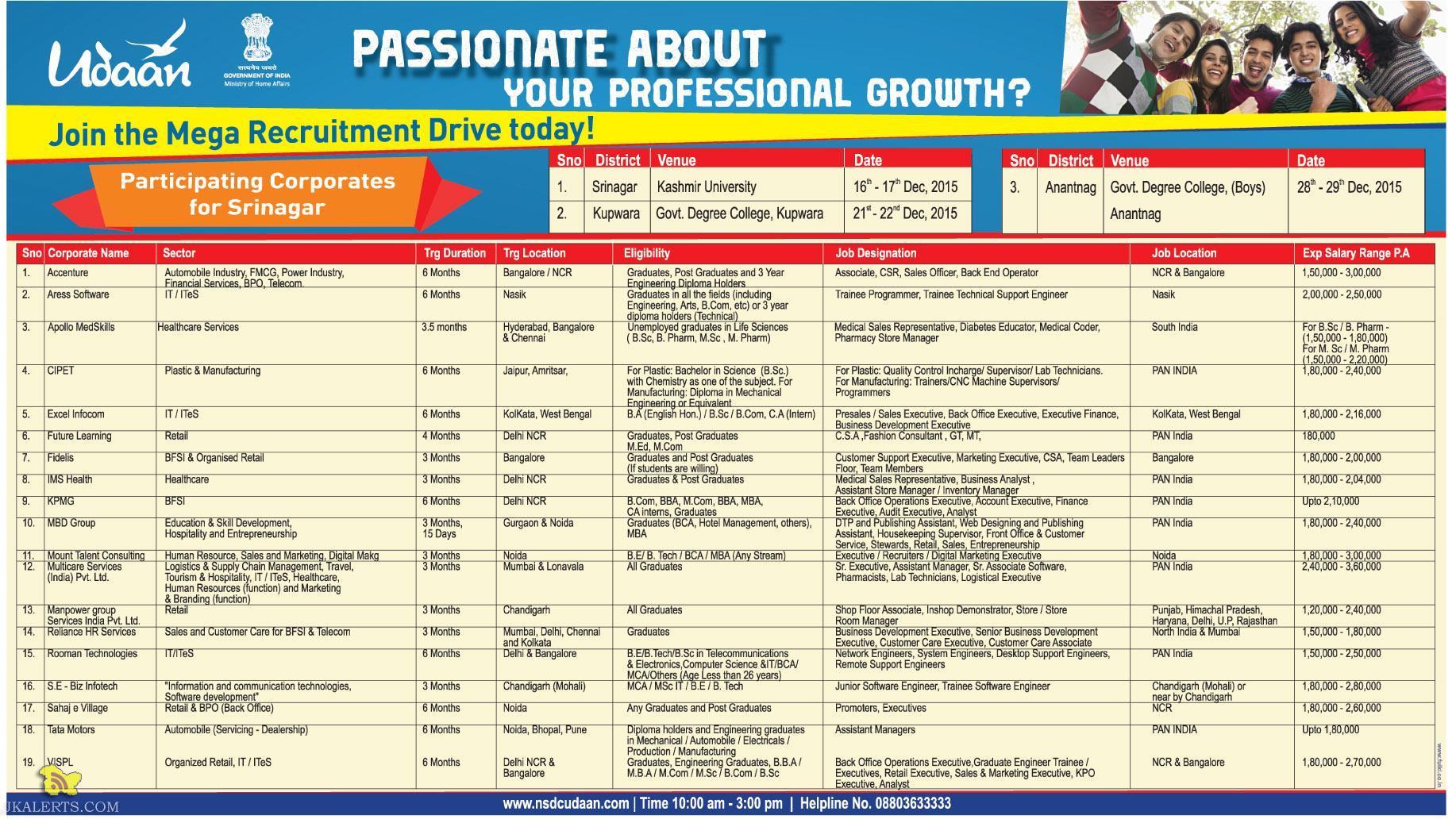 Udaan Recruitment Drive Kupwara, Srinagar Anantnag