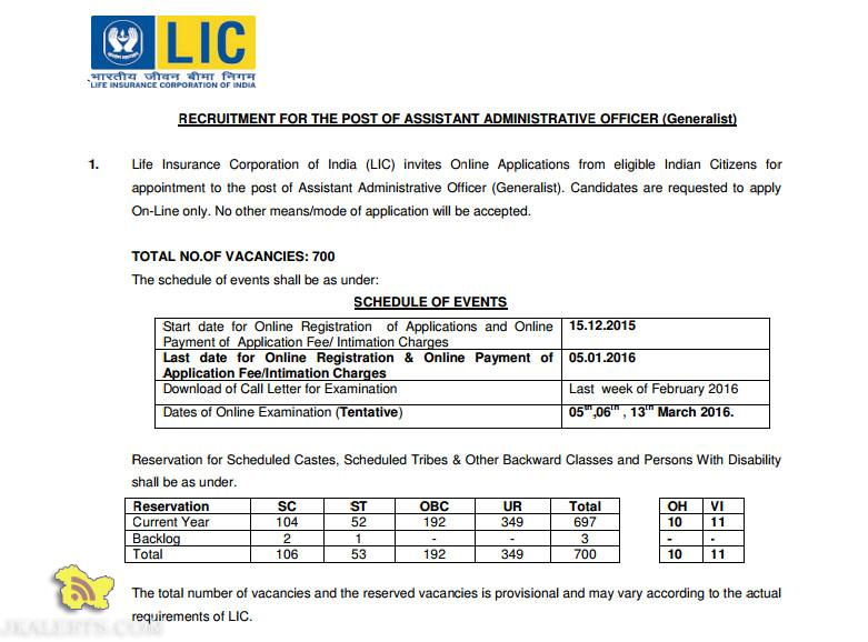 LIC RECRUITMENT 2015 FOR ASSISTANT ADMINISTRATIVE OFFICER (Generalist)