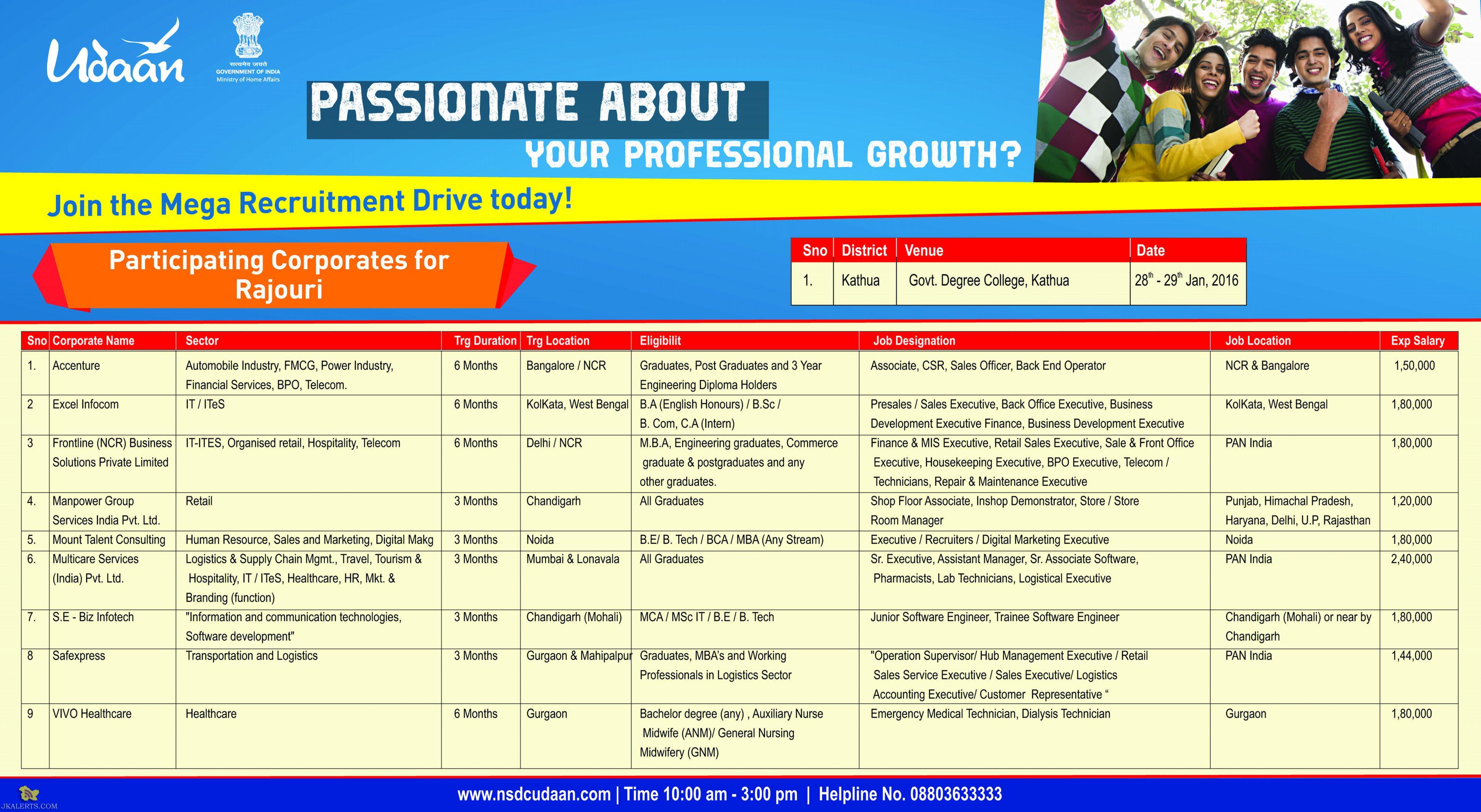 Udaan recruitment drive 2016 Kathua, GDC Kathua