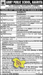 JOBS IN ARMY PUBLIC SCHOOL, NAGROTA