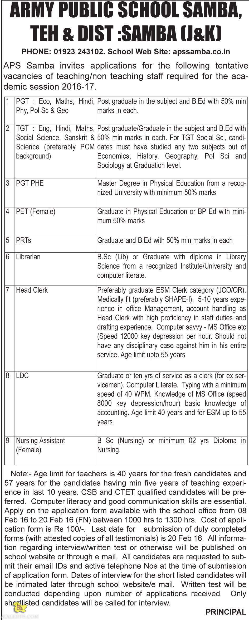 TEACHING JOBS IN ARMY PUBLIC SCHOOL SAMBA, TEH & DIST SAMBA