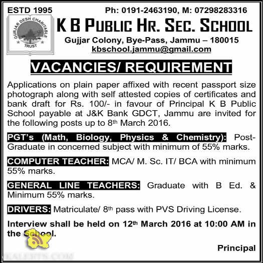 Jobs in K B Public Hr. Sec. School Gujjar Colony, Bye-Pass, Jammu