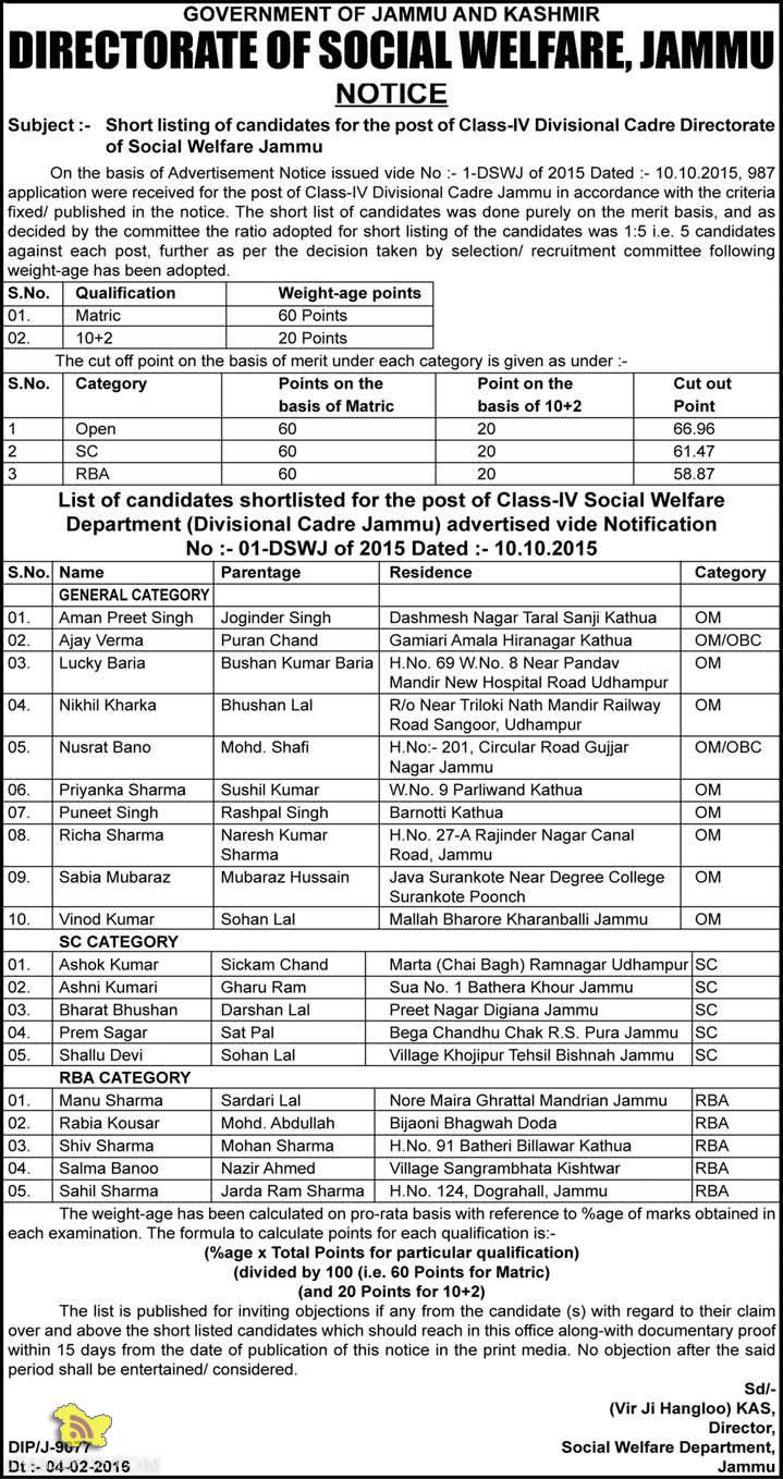 Short listing for post of Class-IV Divisional Cadre Directorate of Social Welfare Jammu