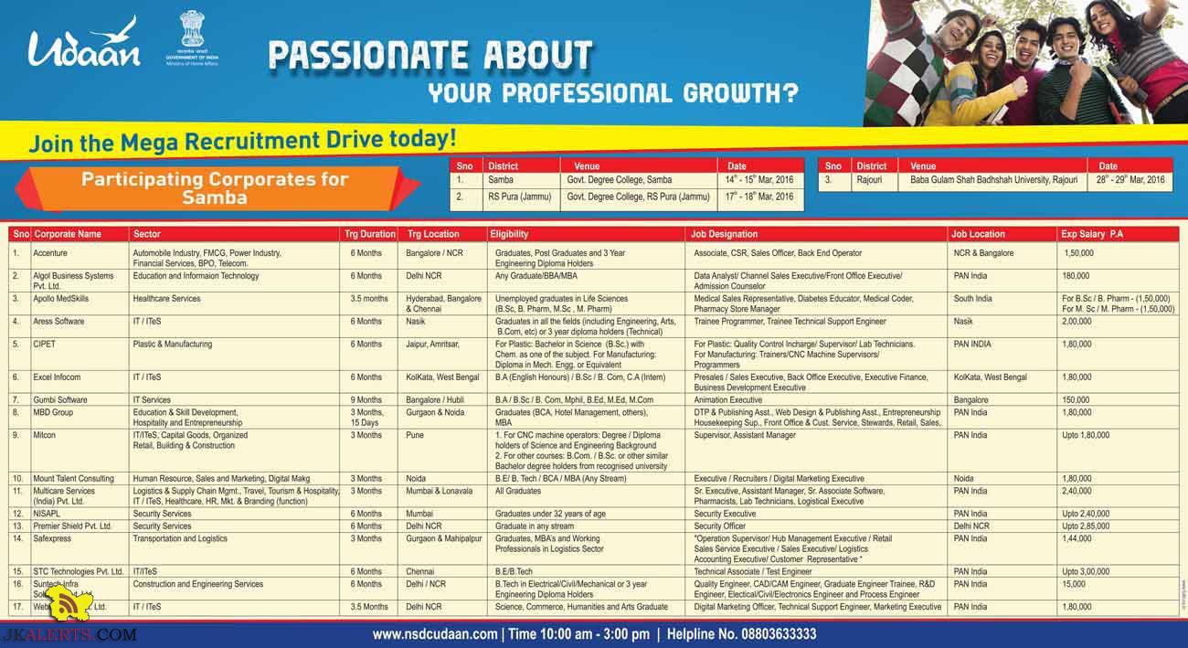 Udaan Mega Recruitment Drive in Samba , RS Pura, Rajouri