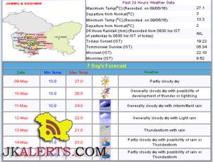 Weatherman predicts rainfall for 6 days from tomorrow
