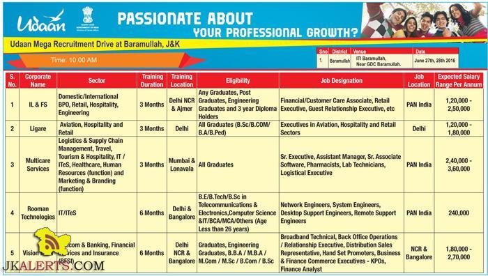 Udaan Mega Recruitment Drive at Baramullah, J&K