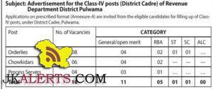 Class-IV Jobs in Revenue Department
