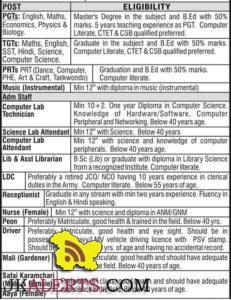 Army Public School Miran Sahib Recruitment 2017 APS Miran Sahib Jobs