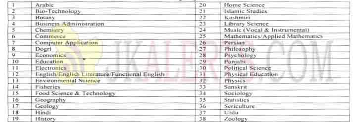 Academic Arrangement in Govt Degree Colleges of Jammu Division