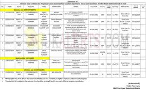 jkssb selection list Library Assistant School Education Department jkalerts