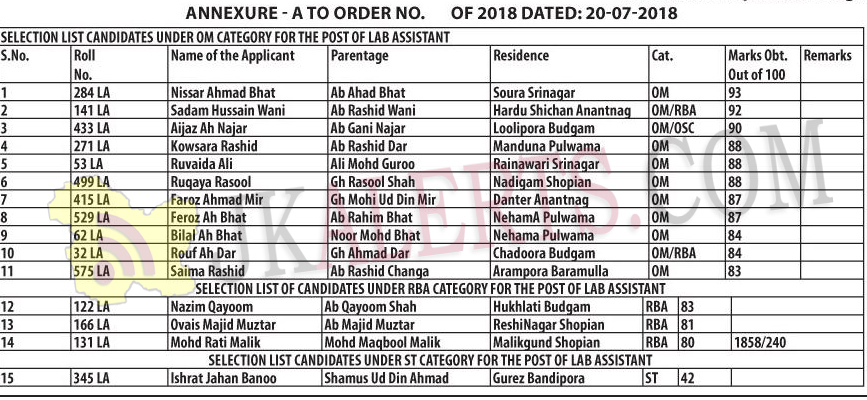 GMC Srinagar Lab assistant selection list