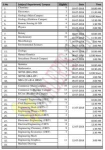 Jammu university Interview Schedule 2