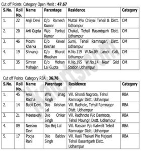 Interview notification of short listed candidates for the post of Conductress (Class-IV) in Social Welfare Department