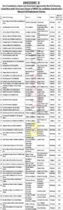 JKEDI List of cases approved/deferred /pending/ rejected