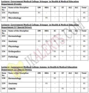 jkpsc recruitment 2018