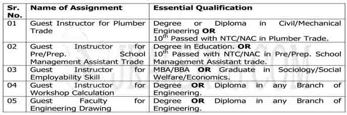 J&K Govt Jobs in ITI Guest Instructor Required