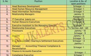 Jobs in Jkbank J&K