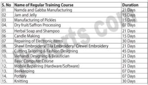 kvis training program