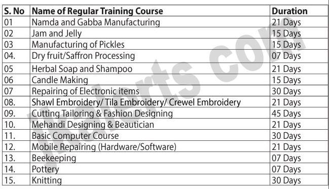 kvis training program