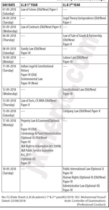 University of Kashmir Date Sheet , Kashmir University LL.B Date Sheet