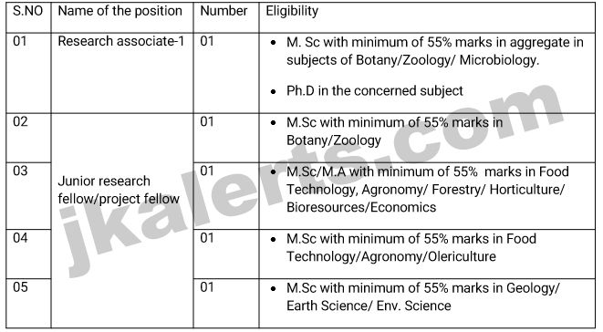 KU Jobs, Kashmir University jobs, Recruitment, vacancies, Posts