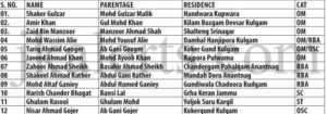 Appointment of candidates for Posts in Food, Civil Supplies and Consumer Affairs Department