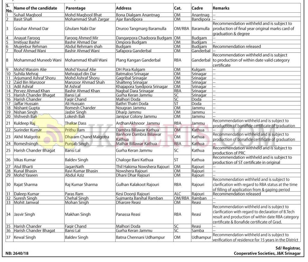 J&K Cooperative Societies Srinagar Junior Supervisor / Sub-Auditor Selection list