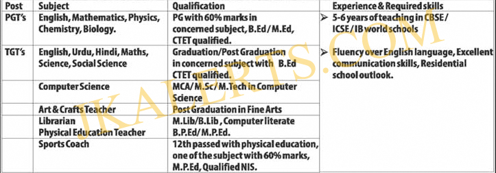 Army Goodwill Public School Pahalgam Jobs Recruitment 2018