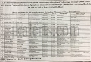 Interview for Assistant Technology Manager (ATM) posts