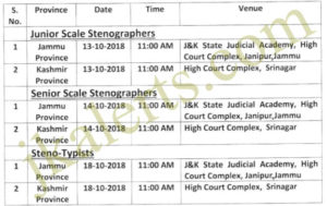 jk high court type test schedule