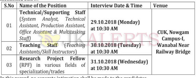 It is notified for the information of those who have applied for Technical/Supporting Staff, Teaching Staff [Teaching Assistants/Skill Instructors) & Research Project Fellow at Design Innovation Centre, CUK that their Interviews/Interaction which were earlier scheduled on 24th, 25th and 26th October 2018 has been rescheduled as per the dates mentioned below: