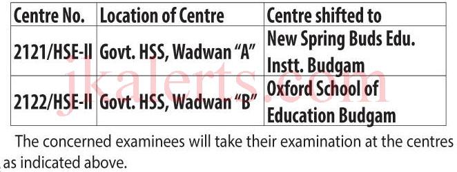 JKBOSE Class12th centres change/shift Notification