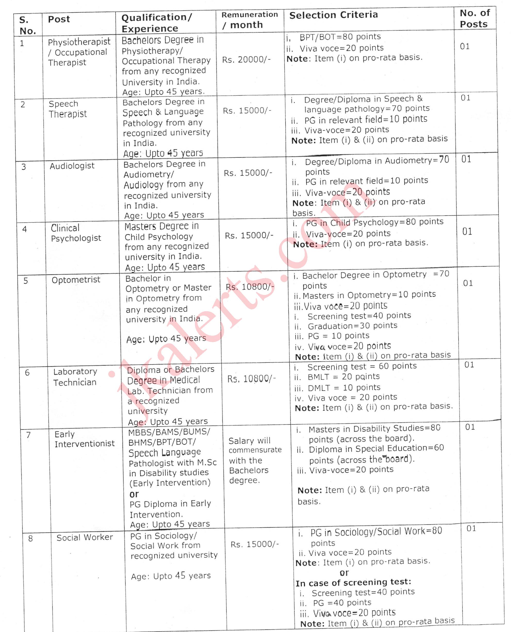 job in GMC Jammu j&K jkalerts