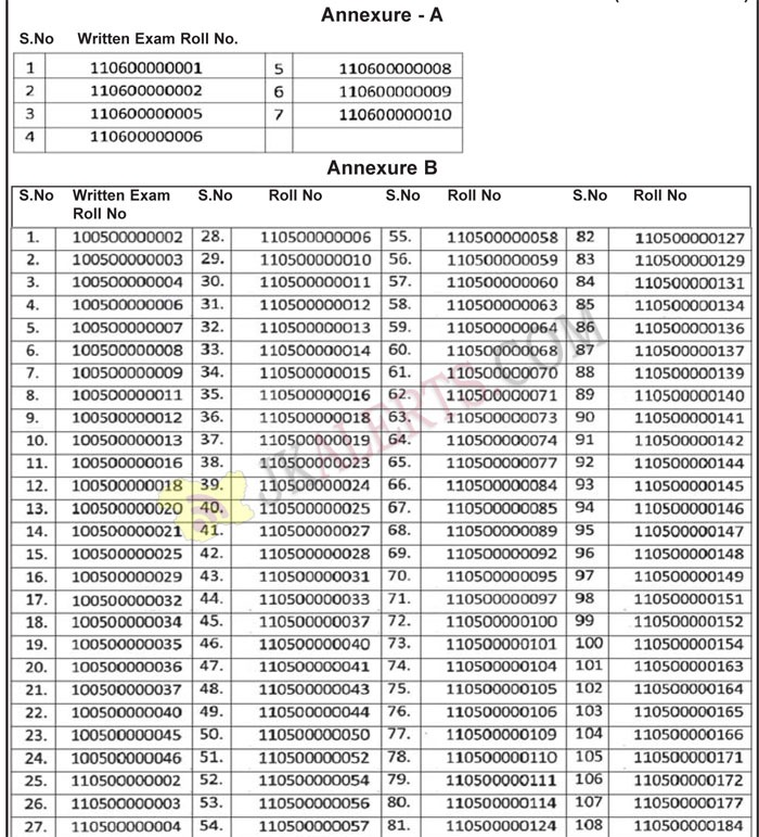 J&K Fire & Emergency Services Shorthand and Type test