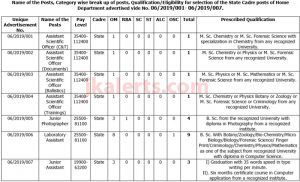 govt jobs J&K Home department JKSSB jkalerts