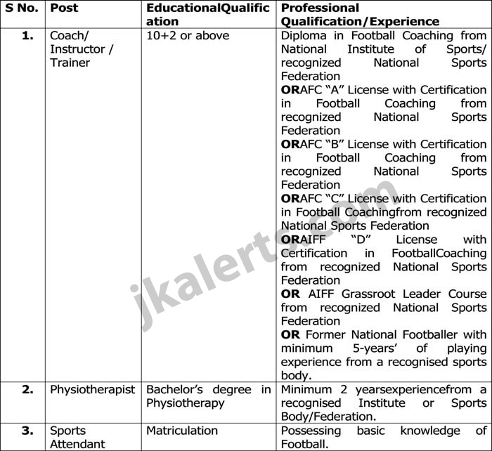J&K State Sports Council Jobs Recruitment 2019