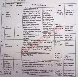 Air Force School Jammu Jobs Details